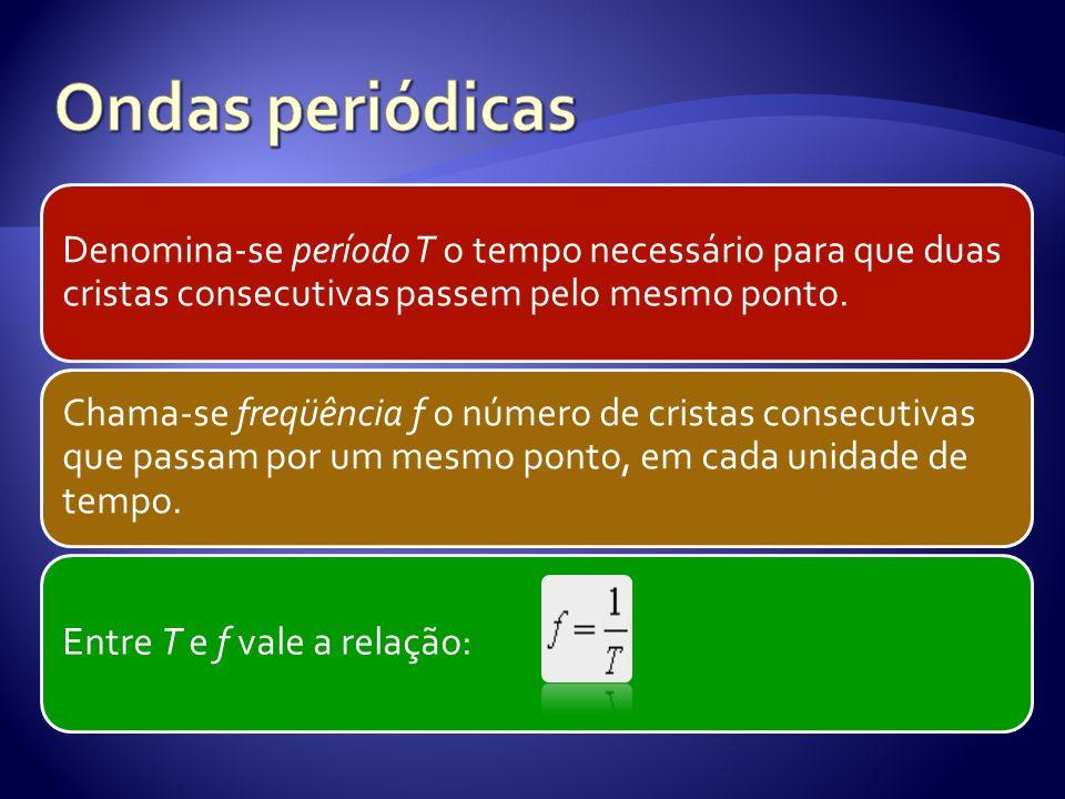 Denomina-se período T o tempo necessário para que duas cristas consecutivas passem pelo mesmo ponto. Chama-se freqüência f o número de cristas consecu