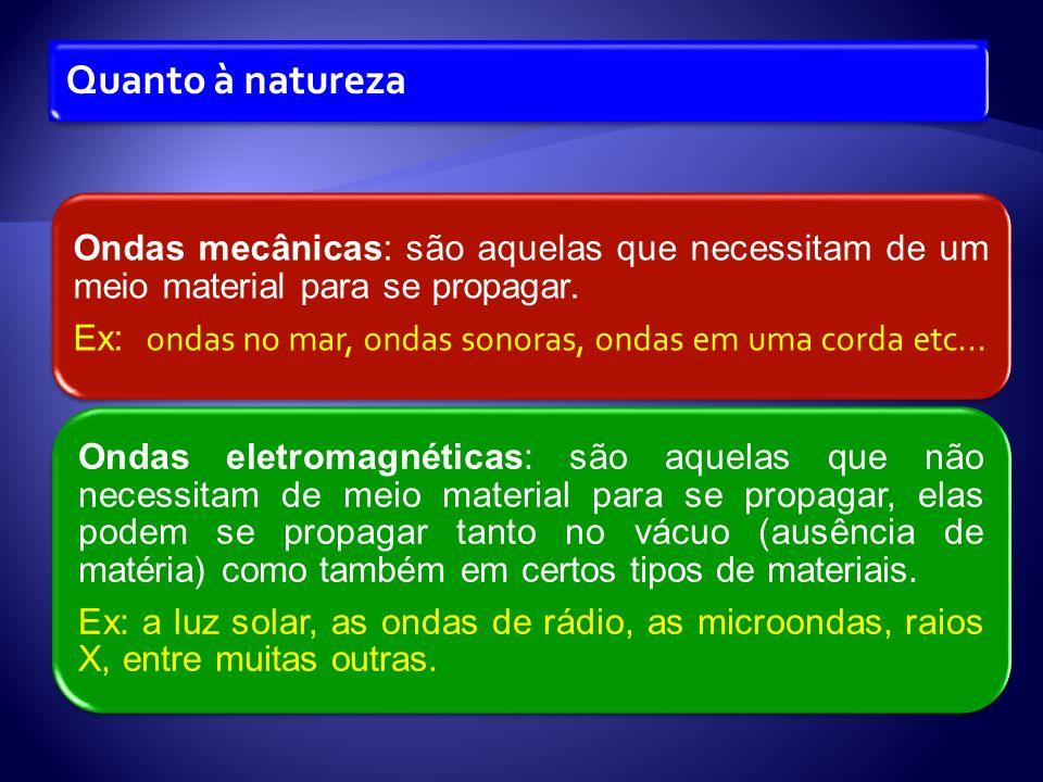 Quanto à natureza Ondas mecânicas: são aquelas que necessitam de um meio material para se propagar. Ex: ondas no mar, ondas sonoras, ondas em uma cord
