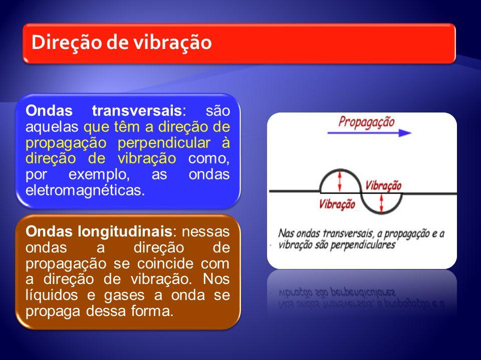 Direção de vibração Ondas transversais: são aquelas que têm a direção de propagação perpendicular à direção de vibração como, por exemplo, as ondas el