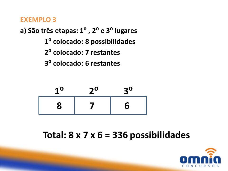 EXEMPLO 3 b) São três etapas: 1, 2 e 3 lugares 1 colocado: 5 possibilidades (apenas estrangeiros) 2 colocado: 4 restantes 3 colocado: 3 restantes 1 2 3 5 4 3 Total: 5 x 4 x 3 = 60 possibilidades