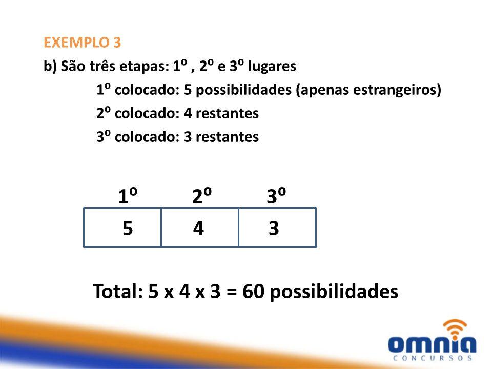 EXEMPLO 3 b) São três etapas: 1, 2 e 3 lugares 1 colocado: 5 possibilidades (apenas estrangeiros) 2 colocado: 4 restantes 3 colocado: 3 restantes 1 2