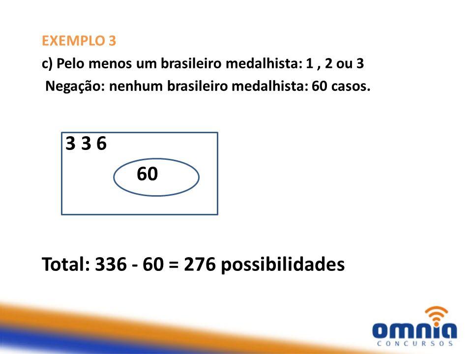 EXEMPLO 3 c) Pelo menos um brasileiro medalhista: 1, 2 ou 3 Negação: nenhum brasileiro medalhista: 60 casos. 3 3 6 60 Total: 336 - 60 = 276 possibilid