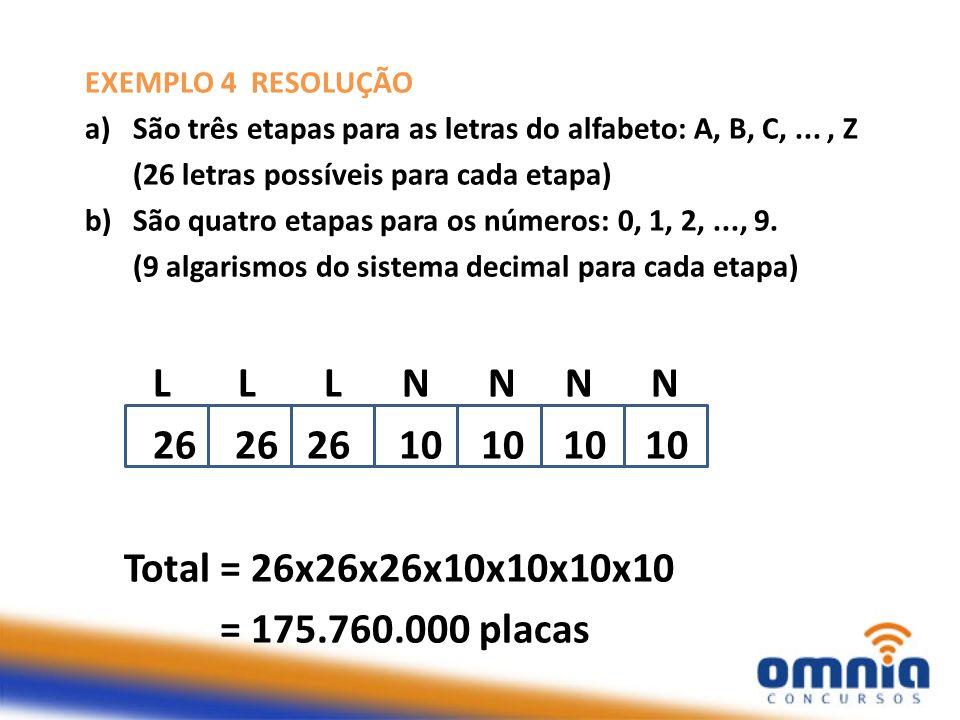 EXEMPLO 4 RESOLUÇÃO a)São três etapas para as letras do alfabeto: A, B, C,..., Z (26 letras possíveis para cada etapa) b)São quatro etapas para os núm