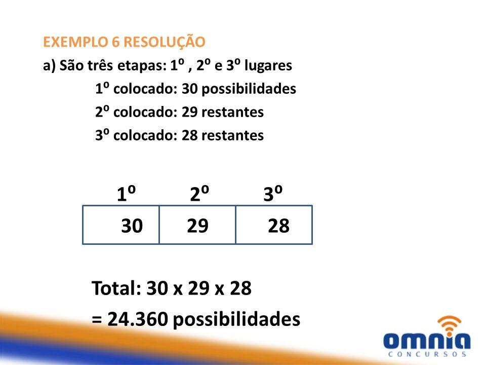 EXEMPLO 6 RESOLUÇÃO a) São três etapas: 1, 2 e 3 lugares 1 colocado: 30 possibilidades 2 colocado: 29 restantes 3 colocado: 28 restantes 1 2 3 30 29 2