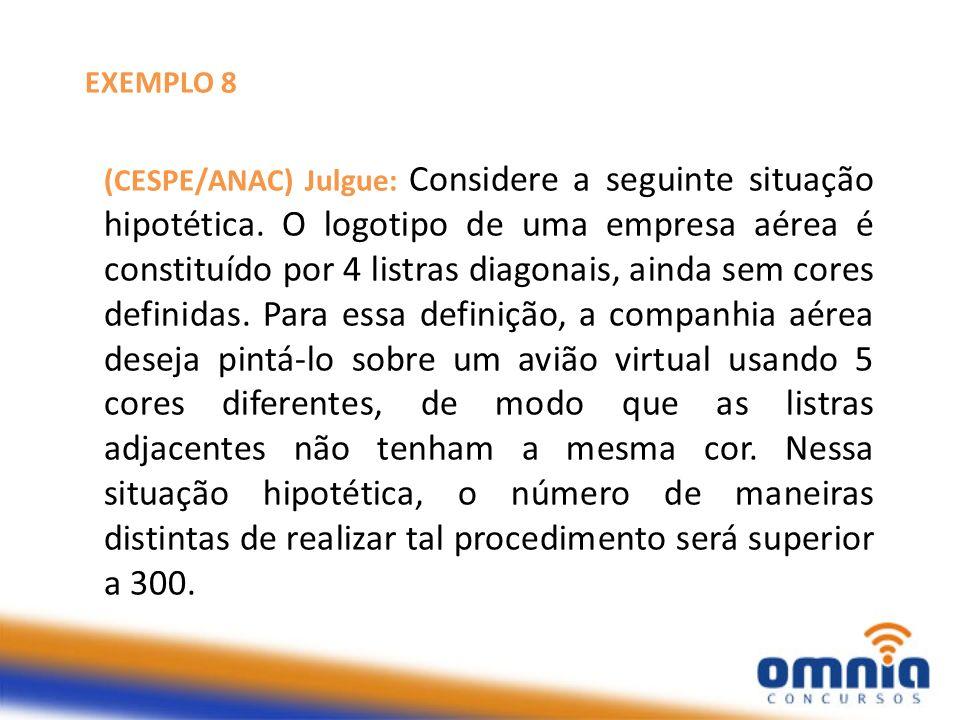EXEMPLO 8 (CESPE/ANAC) Julgue: Considere a seguinte situação hipotética. O logotipo de uma empresa aérea é constituído por 4 listras diagonais, ainda