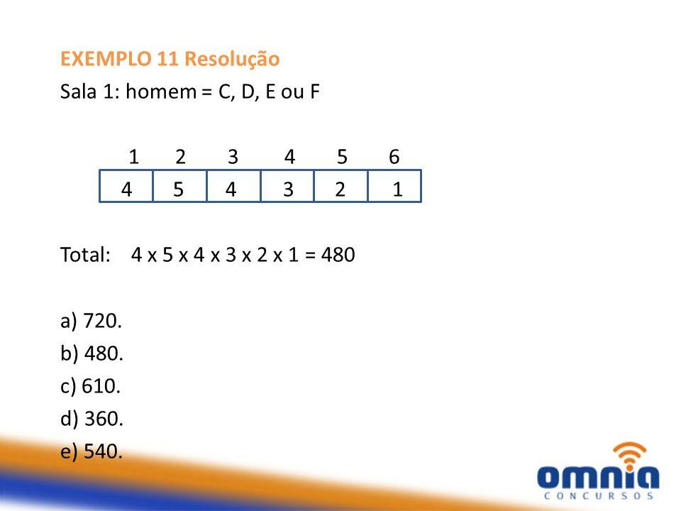 EXEMPLO 11 Resolução Sala 1: homem = C, D, E ou F 1 2 3 4 5 6 4 5 4 3 2 1 Total: 4 x 5 x 4 x 3 x 2 x 1 = 480 a) 720. b) 480. c) 610. d) 360. e) 540.