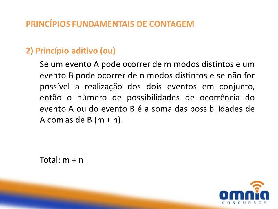 PRINCÍPIOS FUNDAMENTAIS DE CONTAGEM 2) Princípio aditivo (ou) Se um evento A pode ocorrer de m modos distintos e um evento B pode ocorrer de n modos d