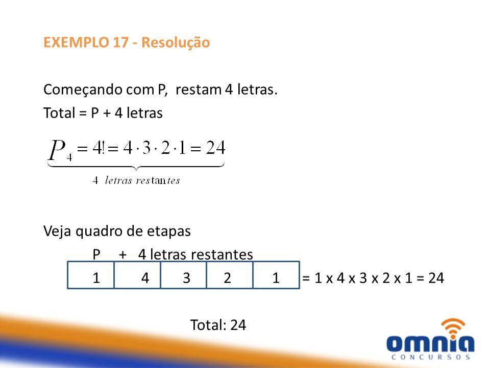 EXEMPLO 17 - Resolução Começando com P, restam 4 letras. Total = P + 4 letras Veja quadro de etapas P + 4 letras restantes 1 4 3 2 1 = 1 x 4 x 3 x 2 x