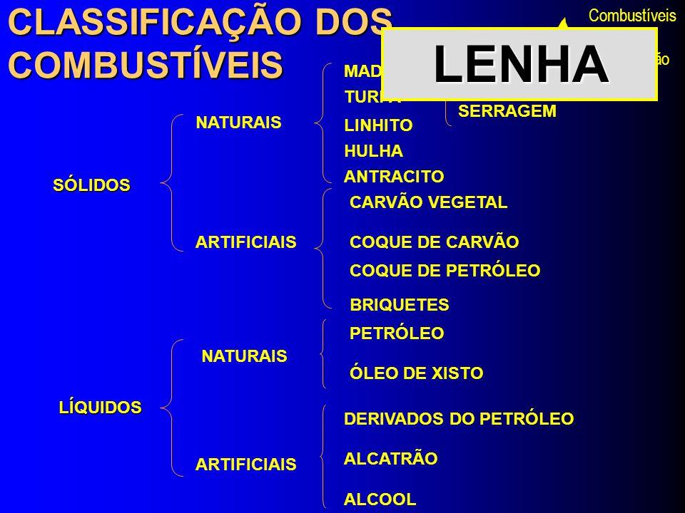 Combustíveis e Combustão CLASSIFICAÇÃO DOS COMBUSTÍVEIS SÓLIDOS ARTIFICIAIS NATURAIS MADEIRA SERRAGEM CAVACO LENHA TURFA HULHA LINHITO ANTRACITO CARVÃ