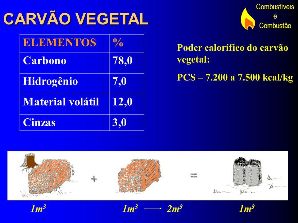 Combustíveis e Combustão CARVÃO VEGETAL ELEMENTOS% Carbono78,0 Hidrogênio7,0 Material volátil12,0 Cinzas3,0 Poder calorífico do carvão vegetal: PCS –
