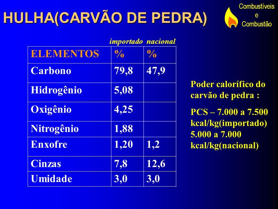 Combustíveis e Combustão HULHA(CARVÃO DE PEDRA) ELEMENTOS% Carbono79,847,9 Hidrogênio5,08 Oxigênio4,25 Nitrogênio1,88 Enxofre1,201,2 Cinzas7,812,6 Umi