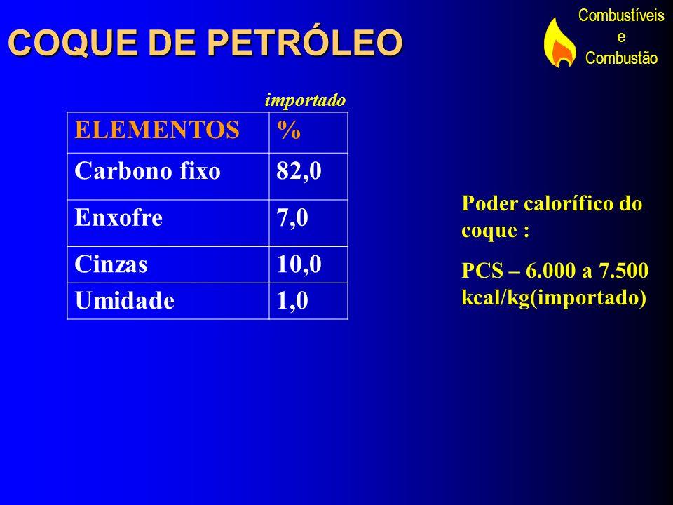 Combustíveis e Combustão COQUE DE PETRÓLEO ELEMENTOS% Carbono fixo82,0 Enxofre7,0 Cinzas10,0 Umidade1,0 Poder calorífico do coque : PCS – 6.000 a 7.50