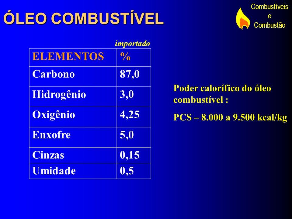 Combustíveis e Combustão ÓLEO COMBUSTÍVEL ELEMENTOS% Carbono87,0 Hidrogênio3,0 Oxigênio4,25 Enxofre5,0 Cinzas0,15 Umidade0,5 Poder calorífico do óleo