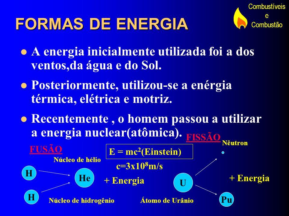 Combustíveis e Combustão FORMAS DE ENERGIA A energia inicialmente utilizada foi a dos ventos,da água e do Sol. Posteriormente, utilizou-se a enérgia t