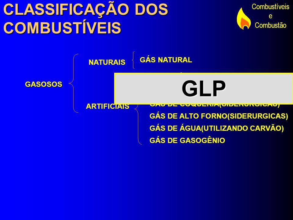 Combustíveis e Combustão CLASSIFICAÇÃO DOS COMBUSTÍVEIS GASOSOS NATURAIS ARTIFICIAIS GÁS NATURAL GÁS DE ÁGUA(UTILIZANDO CARVÃO) GÁS DE GASOGÊNIO GÁS D