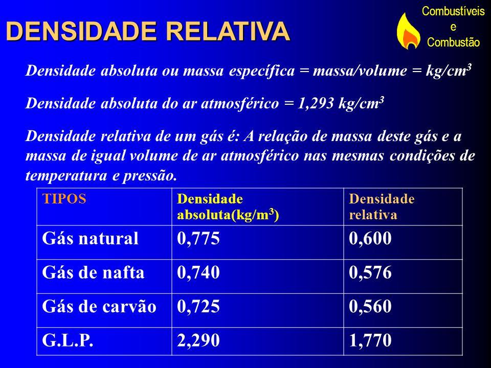 Combustíveis e Combustão DENSIDADE RELATIVA Densidade absoluta ou massa específica = massa/volume = kg/cm 3 Densidade absoluta do ar atmosférico = 1,2