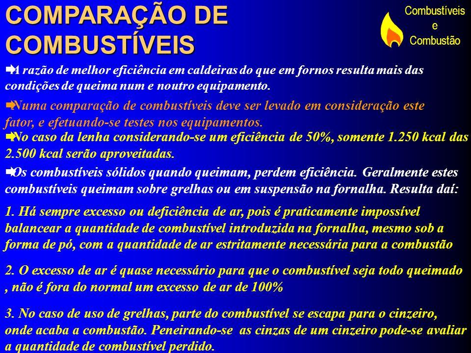 Combustíveis e Combustão COMPARAÇÃO DE COMBUSTÍVEIS A razão de melhor eficiência em caldeiras do que em fornos resulta mais das condições de queima nu
