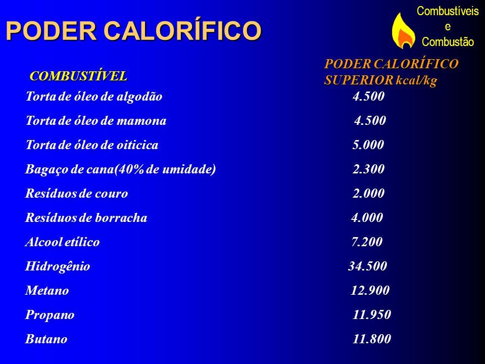 Combustíveis e Combustão PODER CALORÍFICO Torta de óleo de algodão 4.500 Torta de óleo de mamona 4.500 Torta de óleo de oiticica 5.000 Bagaço de cana(