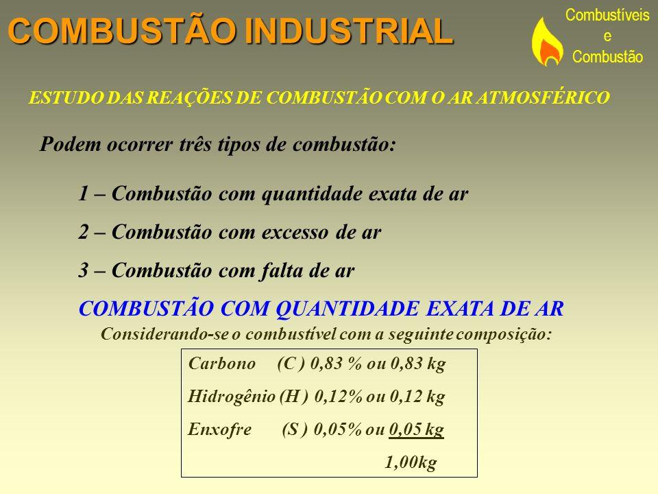 Combustíveis e Combustão COMBUSTÃO INDUSTRIAL ESTUDO DAS REAÇÕES DE COMBUSTÃO COM O AR ATMOSFÉRICO Podem ocorrer três tipos de combustão: 1 – Combustã