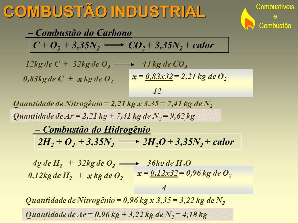 Combustíveis e Combustão COMBUSTÃO INDUSTRIAL – Combustão do Carbono Quantidade de Nitrogênio = 2,21 kg x 3,35 = 7,41 kg de N 2 C + O 2 + 3,35N 2 CO 2