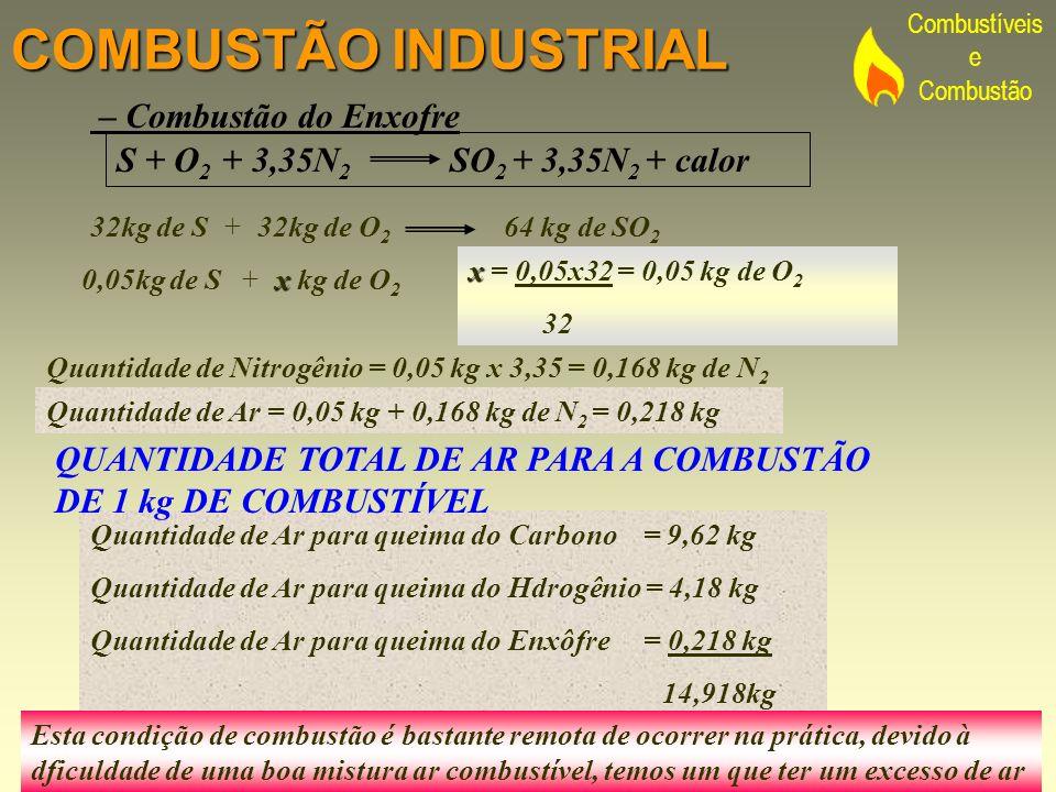 Combustíveis e Combustão COMBUSTÃO INDUSTRIAL – Combustão do Enxofre Quantidade de Nitrogênio = 0,05 kg x 3,35 = 0,168 kg de N 2 S + O 2 + 3,35N 2 SO