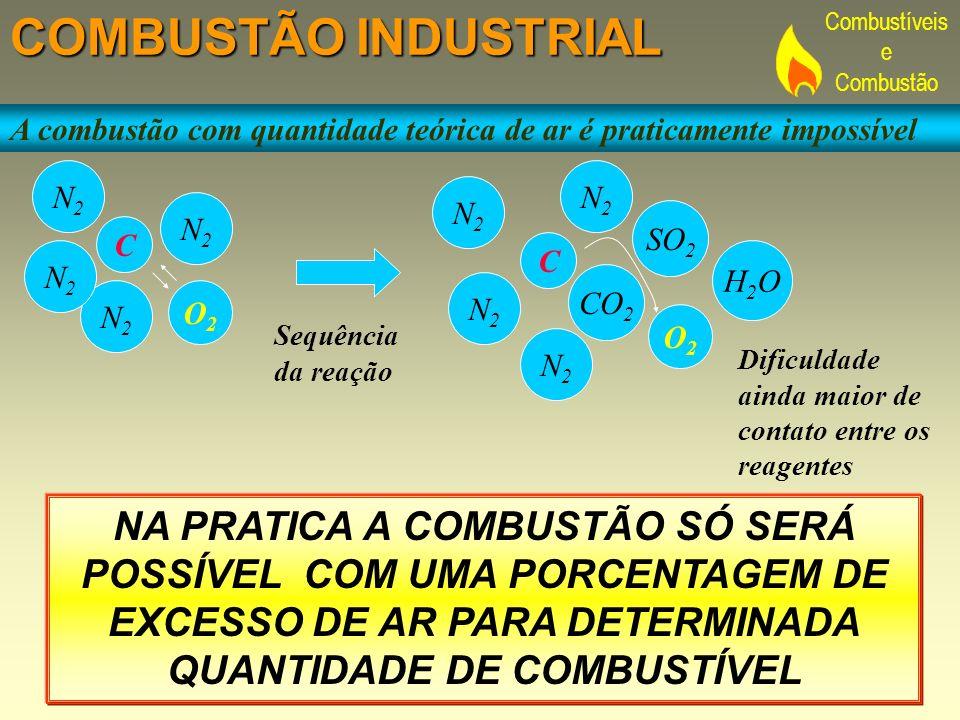 Combustíveis e Combustão COMBUSTÃO INDUSTRIAL A combustão com quantidade teórica de ar é praticamente impossível C N2N2 O2O2 N2N2 N2N2 N2N2 N2N2 N2N2