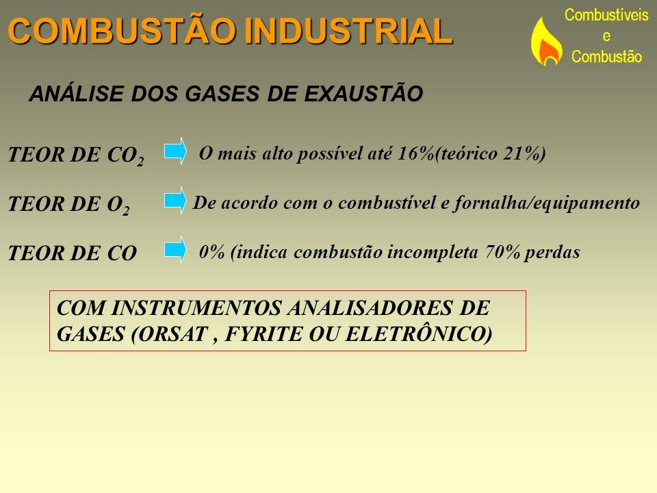 Combustíveis e Combustão COMBUSTÃO INDUSTRIAL ANÁLISE DOS GASES DE EXAUSTÃO TEOR DE CO 2 TEOR DE O 2 TEOR DE CO O mais alto possível até 16%(teórico 2