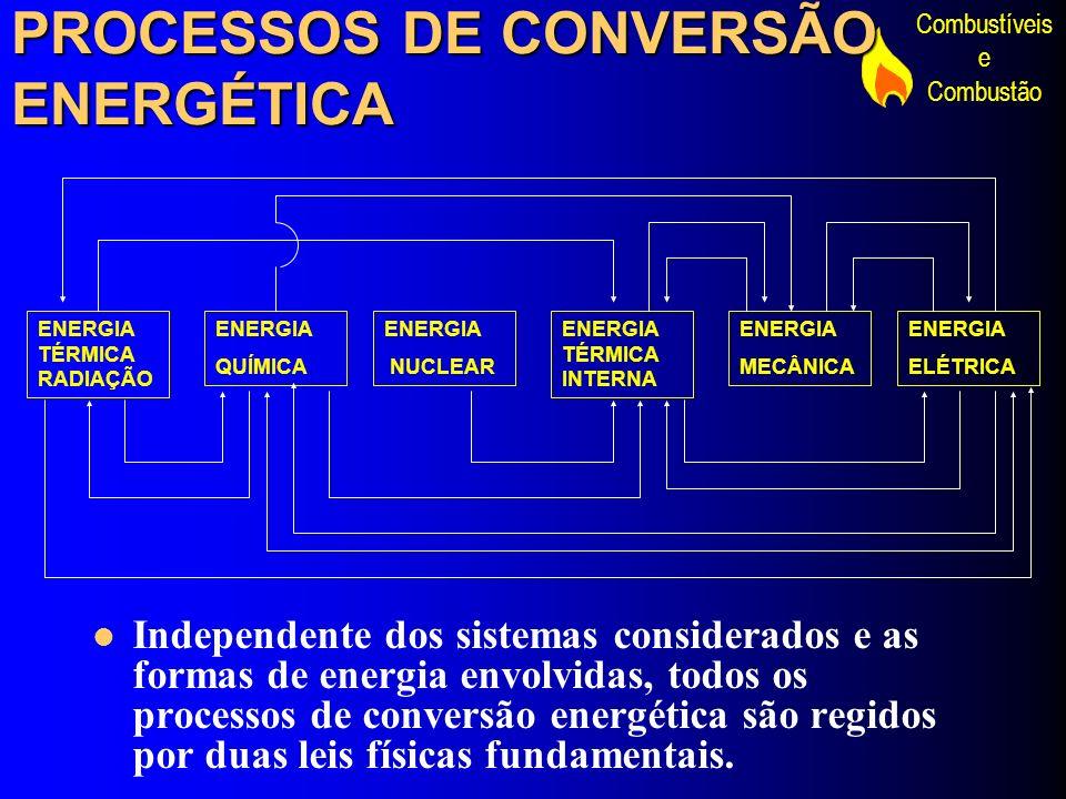 Combustíveis e Combustão PROCESSOS DE CONVERSÃO ENERGÉTICA Independente dos sistemas considerados e as formas de energia envolvidas, todos os processo