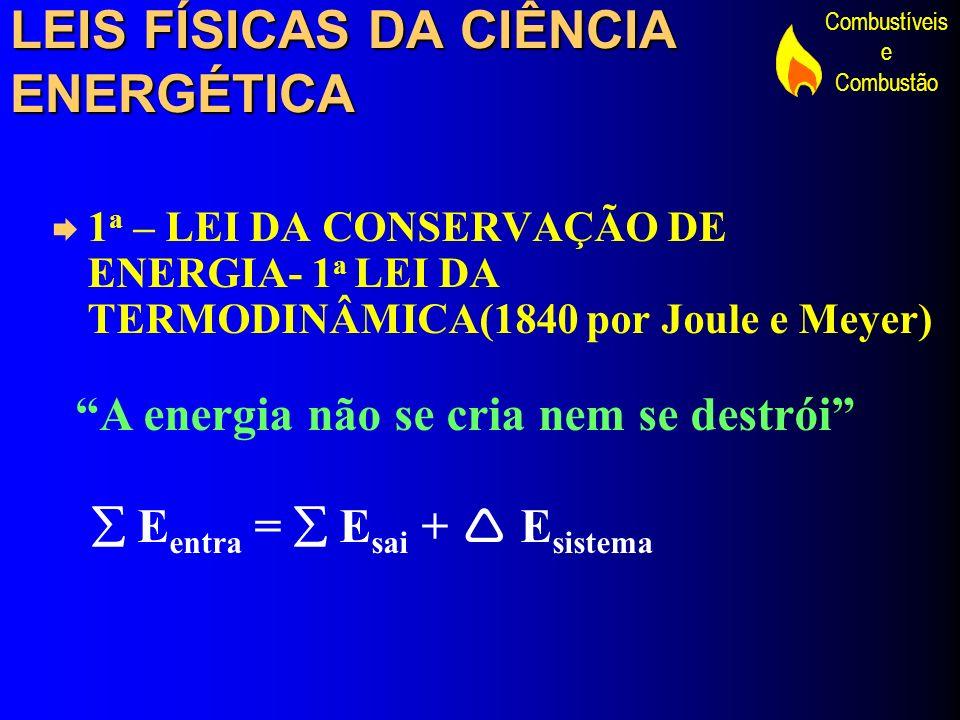 Combustíveis e Combustão LEIS FÍSICAS DA CIÊNCIA ENERGÉTICA 1 a LEI DA CONSERVAÇÃO DE ENERGIA Sistema energético Perdas E útil E consumida (Aporte de energia) Baseia-se nessa lei o conceito de desempenho ou eficiência energética de um sistema: energ = E útil = E consumida – Perdas = 1 - Perdas E consumida E consumida E consumida
