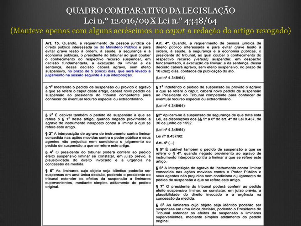 QUADRO COMPARATIVO DA LEGISLAÇÃO Lei n.° 12.016/09 X Lei n.° 4348/64 QUADRO COMPARATIVO DA LEGISLAÇÃO Lei n.° 12.016/09 X Lei n.° 4348/64 (Manteve ape