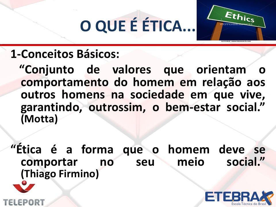 O QUE É ÉTICA... 1-Conceitos Básicos: Conjunto de valores que orientam o comportamento do homem em relação aos outros homens na sociedade em que vive,