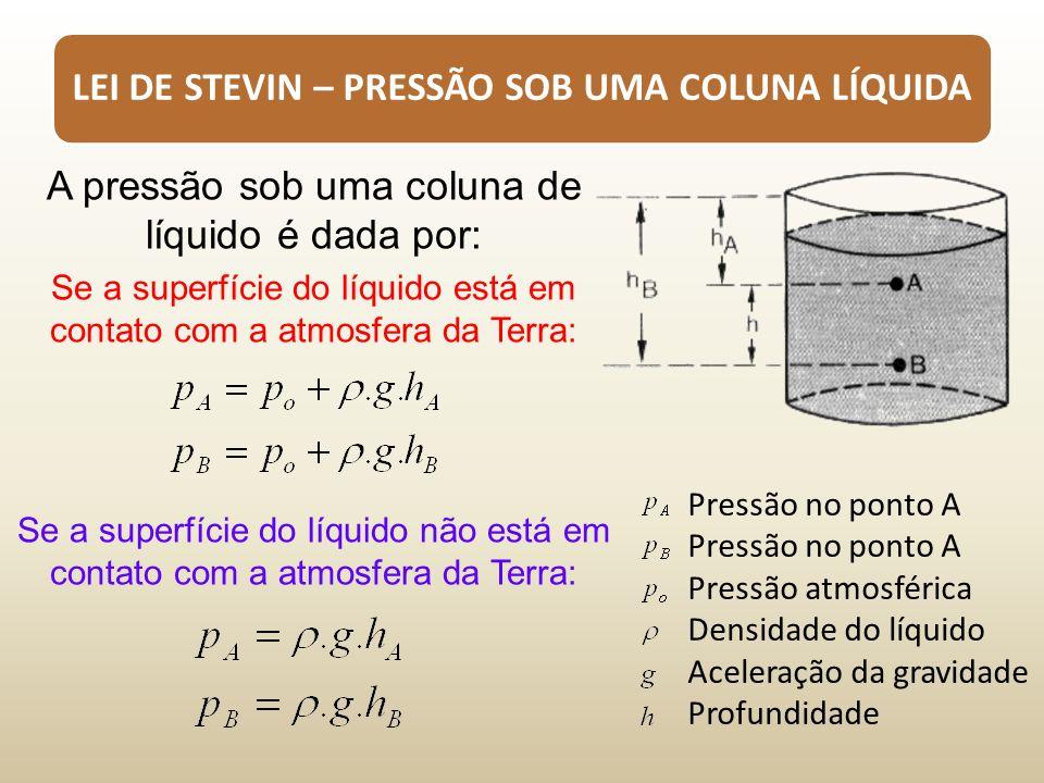 LEI DE STEVIN – PRESSÃO SOB UMA COLUNA LÍQUIDA A pressão sob uma coluna de líquido é dada por: Se a superfície do líquido está em contato com a atmosf