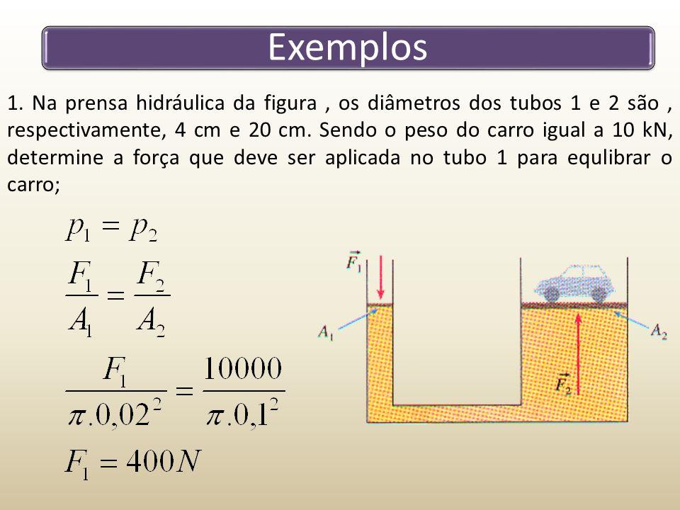 Exemplos 1. Na prensa hidráulica da figura, os diâmetros dos tubos 1 e 2 são, respectivamente, 4 cm e 20 cm. Sendo o peso do carro igual a 10 kN, dete