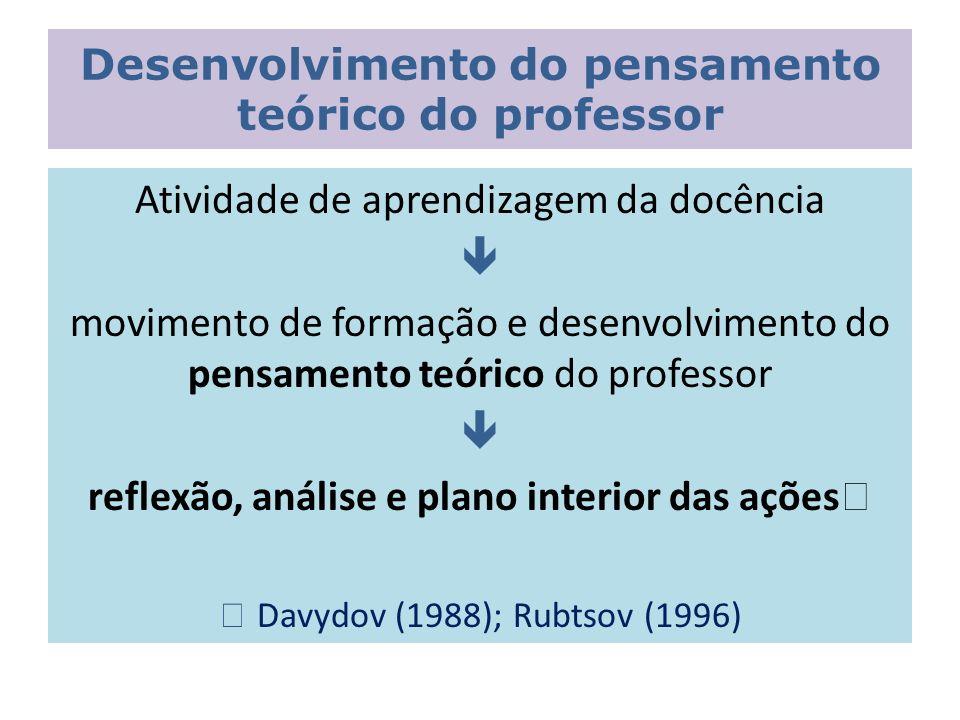 Desenvolvimento do pensamento teórico do professor Atividade de aprendizagem da docência movimento de formação e desenvolvimento do pensamento teórico