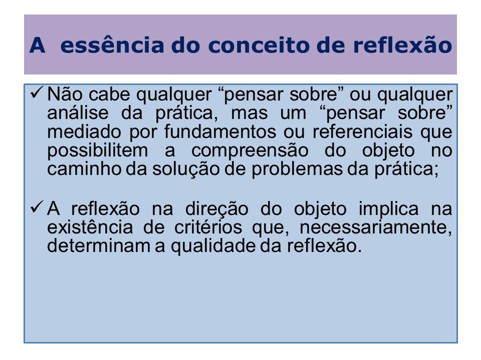 A essência do conceito de reflexão Não cabe qualquer pensar sobre ou qualquer análise da prática, mas um pensar sobre mediado por fundamentos ou refer