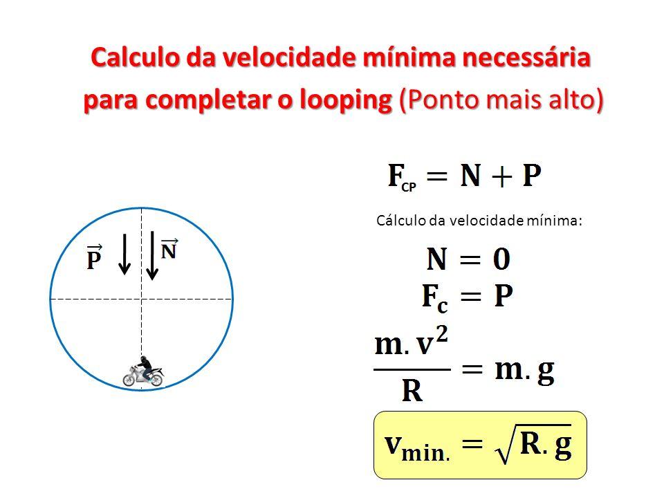 Cálculo da velocidade mínima: Calculo da velocidade mínima necessária para completar o looping (Ponto mais alto)