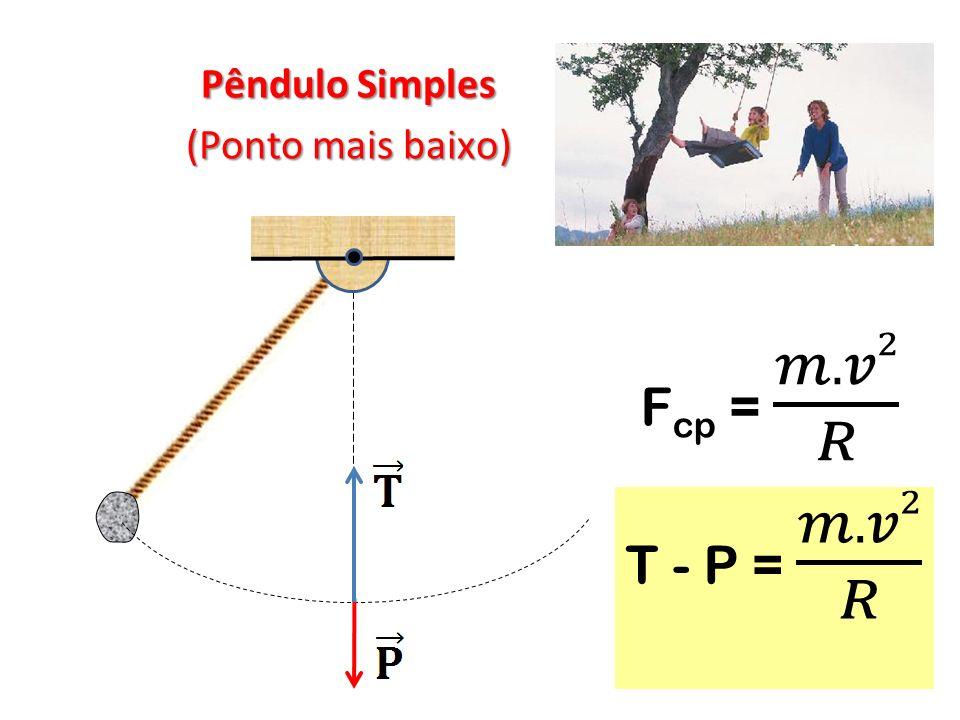 Pêndulo Simples (Ponto mais baixo)