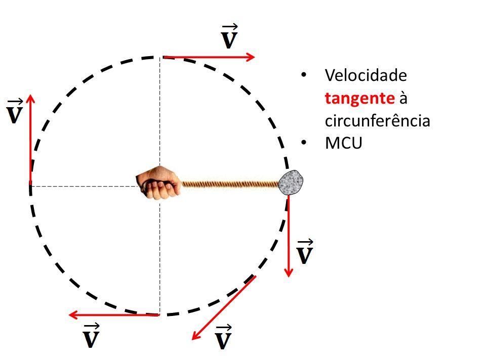 Velocidade tangente à circunferência MCU