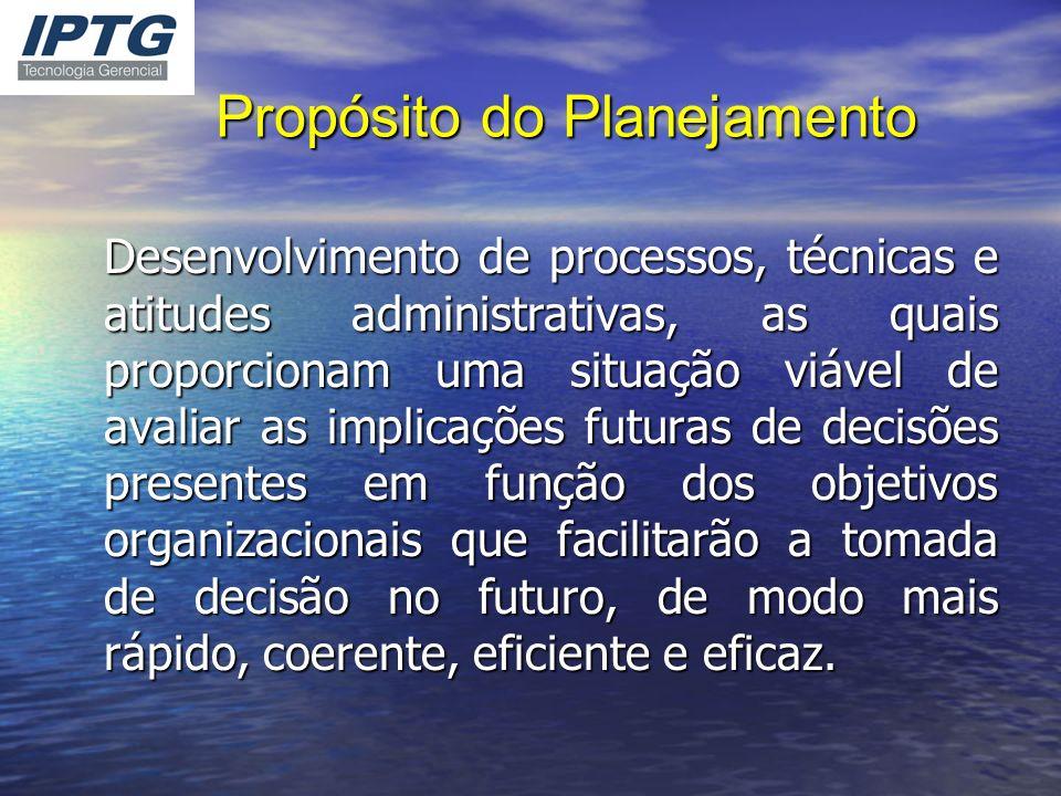 Propósito do Planejamento Desenvolvimento de processos, técnicas e atitudes administrativas, as quais proporcionam uma situação viável de avaliar as i