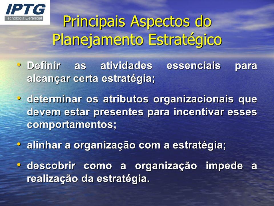 Definir as atividades essenciais para alcançar certa estratégia; Definir as atividades essenciais para alcançar certa estratégia; determinar os atribu
