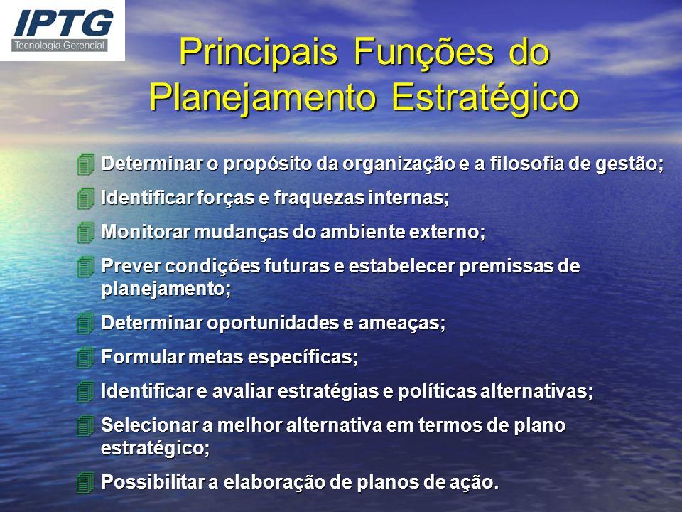 Principais Funções do Planejamento Estratégico 4 Determinar o propósito da organização e a filosofia de gestão; 4 Identificar forças e fraquezas inter