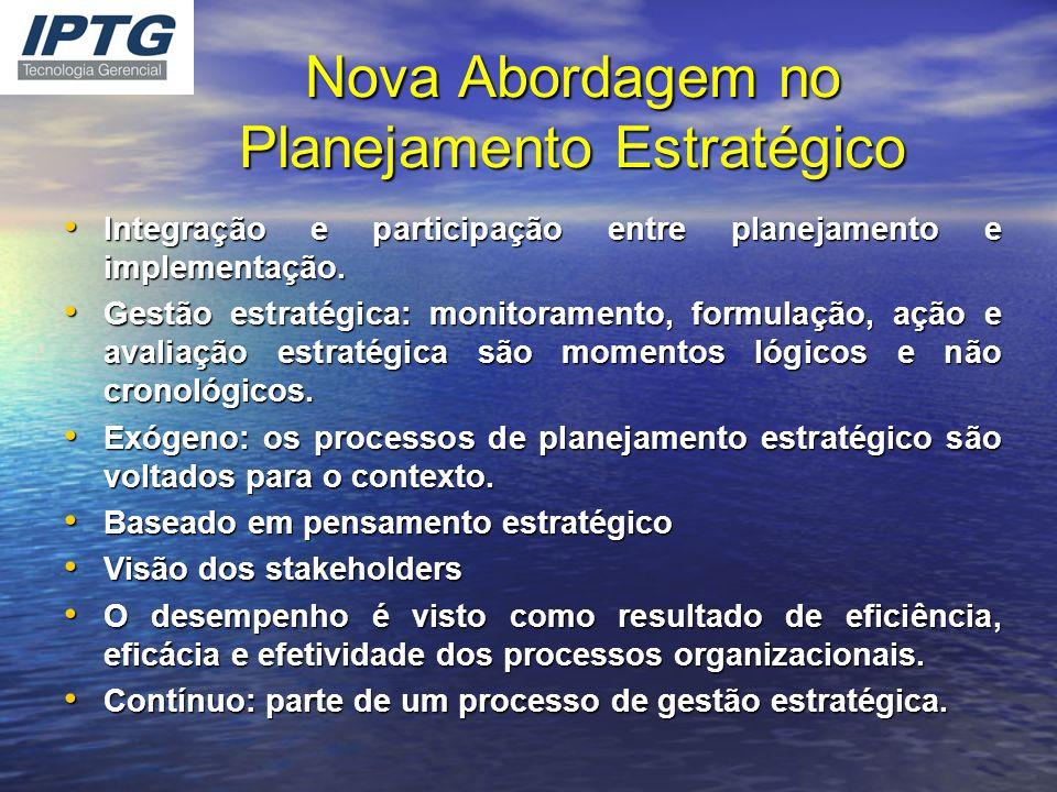 Nova Abordagem no Planejamento Estratégico Integração e participação entre planejamento e implementação. Integração e participação entre planejamento