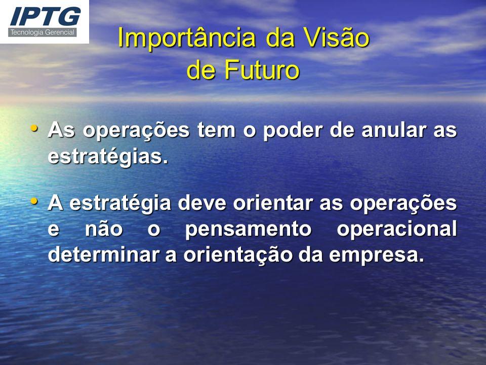Importância da Visão de Futuro As operações tem o poder de anular as estratégias. As operações tem o poder de anular as estratégias. A estratégia deve