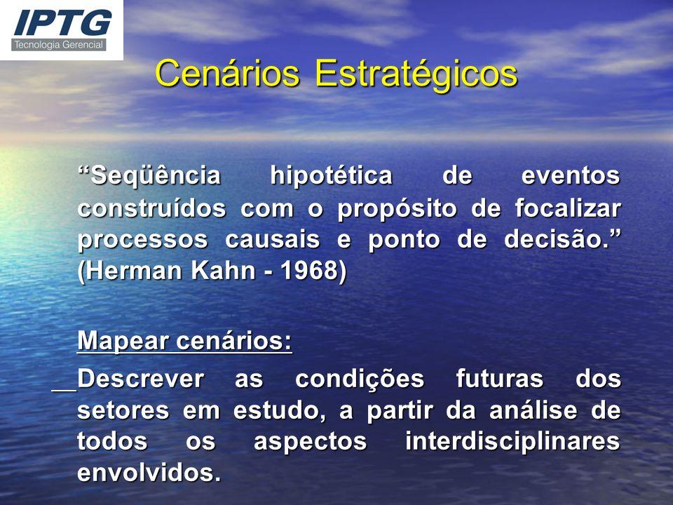 Cenários Estratégicos Seqüência hipotética de eventos construídos com o propósito de focalizar processos causais e ponto de decisão. (Herman Kahn - 19