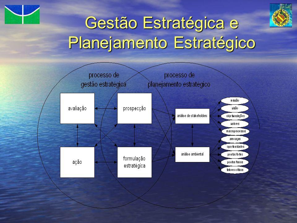 Gestão Estratégica e Planejamento Estratégico
