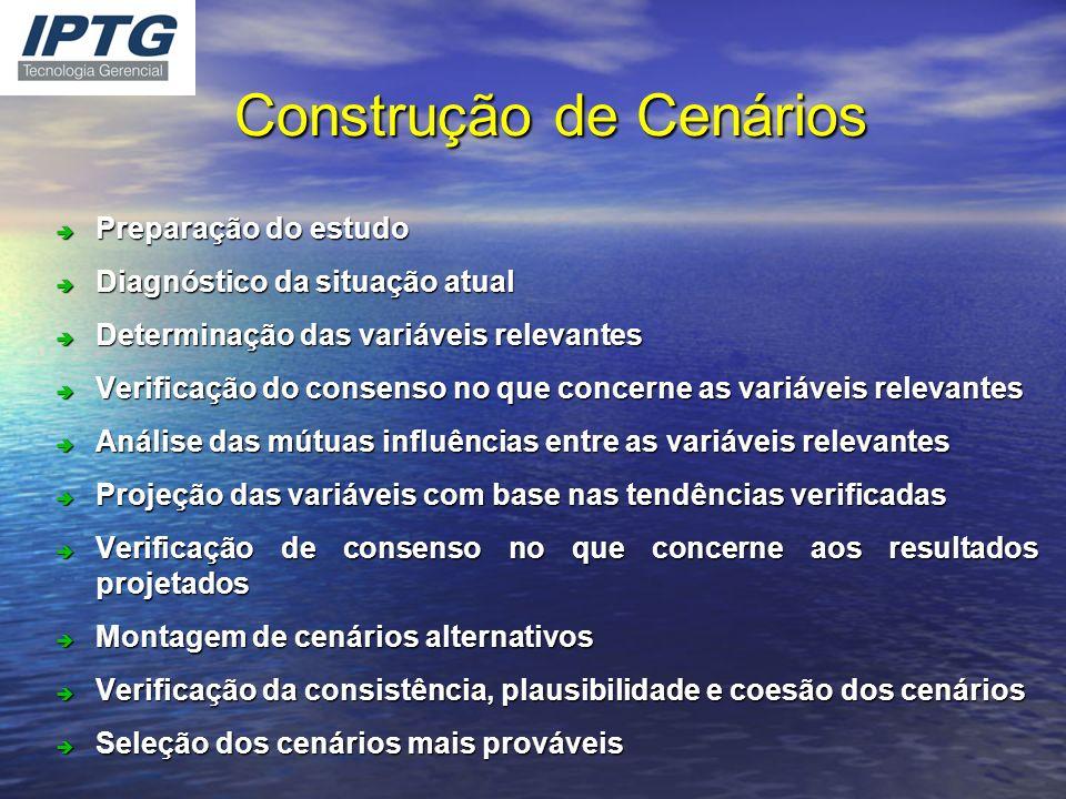 Construção de Cenários è Preparação do estudo è Diagnóstico da situação atual è Determinação das variáveis relevantes è Verificação do consenso no que