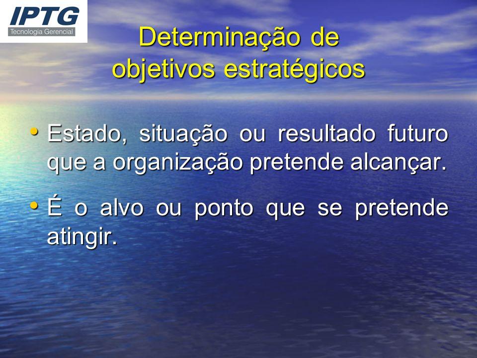 Determinação de objetivos estratégicos Estado, situação ou resultado futuro que a organização pretende alcançar. Estado, situação ou resultado futuro