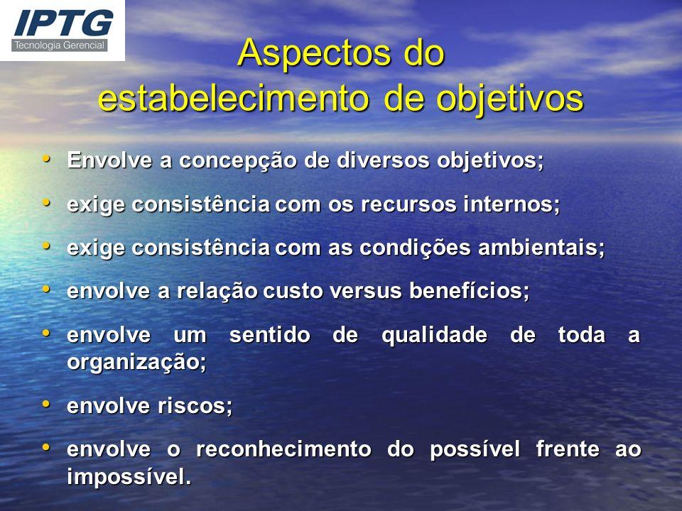 Aspectos do estabelecimento de objetivos Envolve a concepção de diversos objetivos; Envolve a concepção de diversos objetivos; exige consistência com