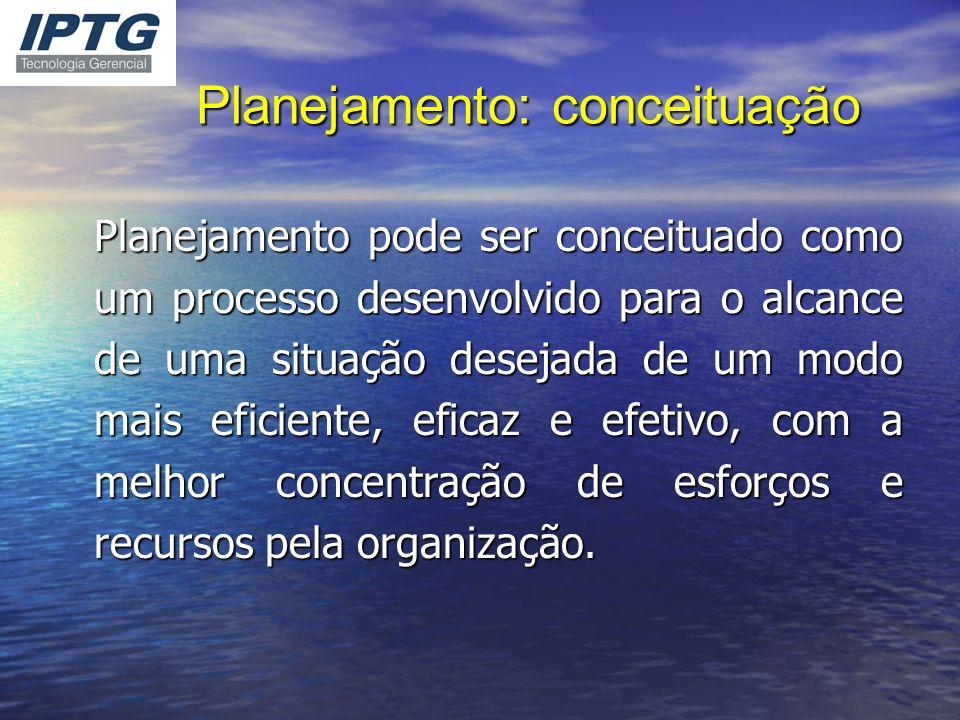 Planejamento: conceituação Planejamento pode ser conceituado como um processo desenvolvido para o alcance de uma situação desejada de um modo mais efi