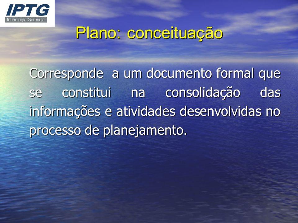 Plano: conceituação Corresponde a um documento formal que se constitui na consolidação das informações e atividades desenvolvidas no processo de plane